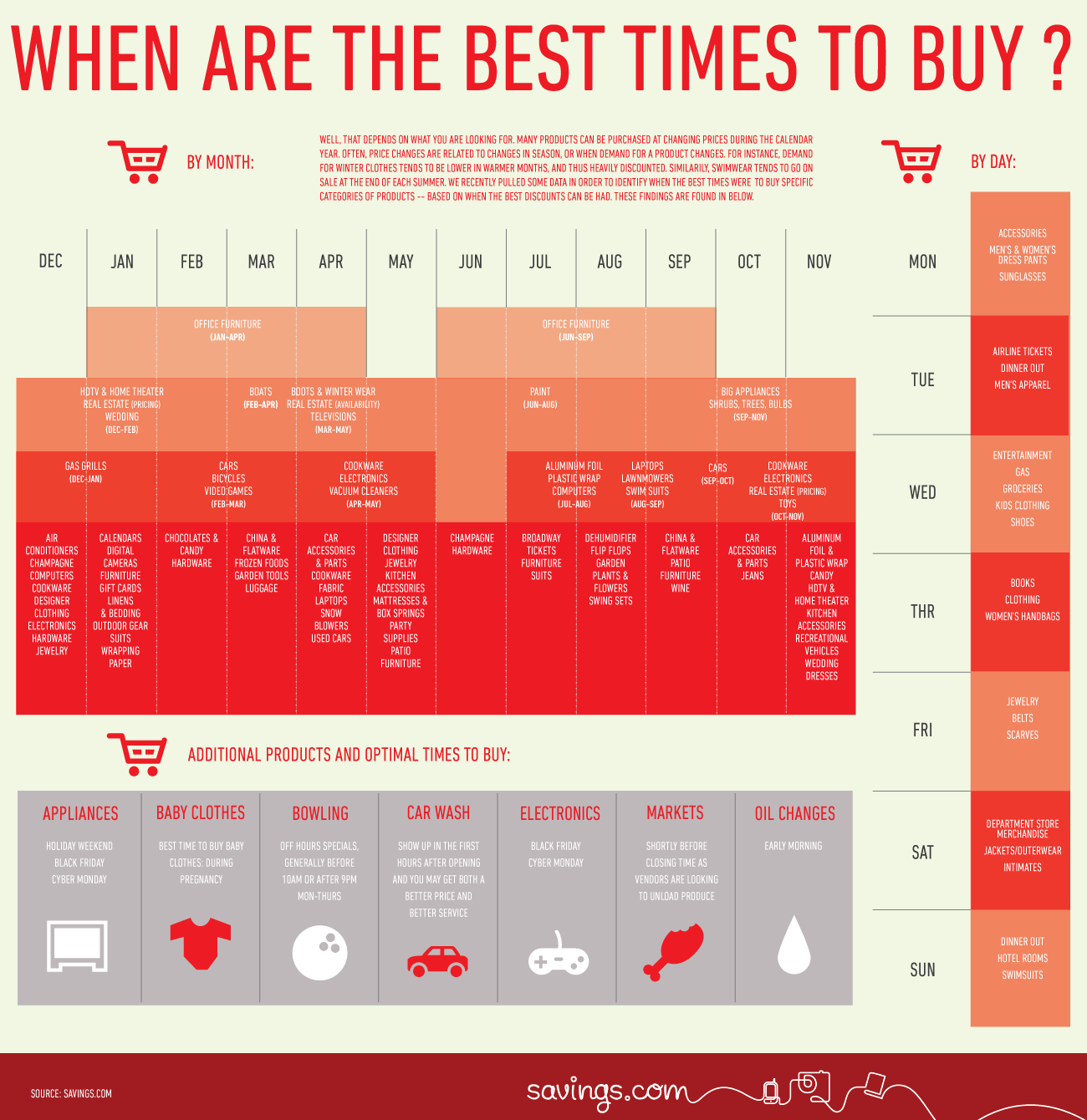 064db73a ... The Best Time To Buy…. Best-Times-Infographic