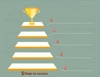 It's Never Too Late To Achieve Your Dreams: 5 Steps to Get Started ...